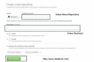 Create Repository Github