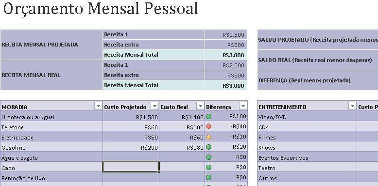 planilha de gasto mensal