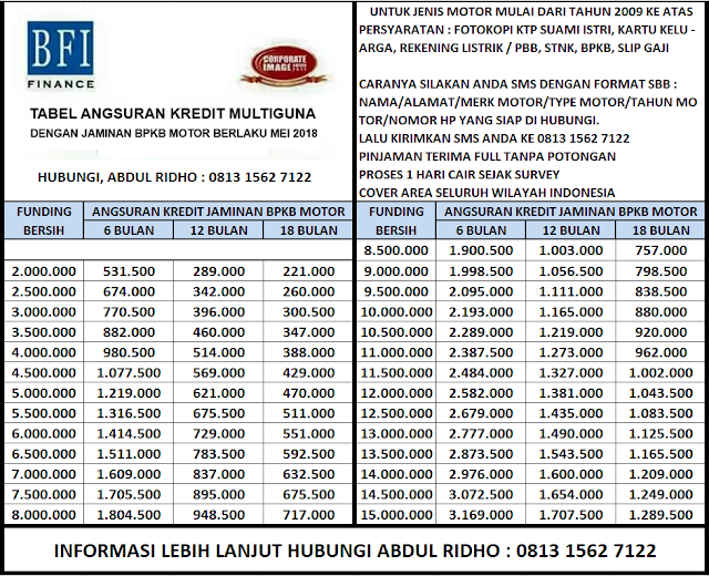 Pinjaman kredit bfi finance dengan jaminan bpkb motor