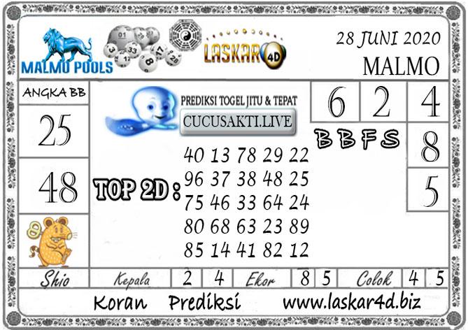 Prediksi Togel MALMO LASKAR4D 28 JUNI 2020