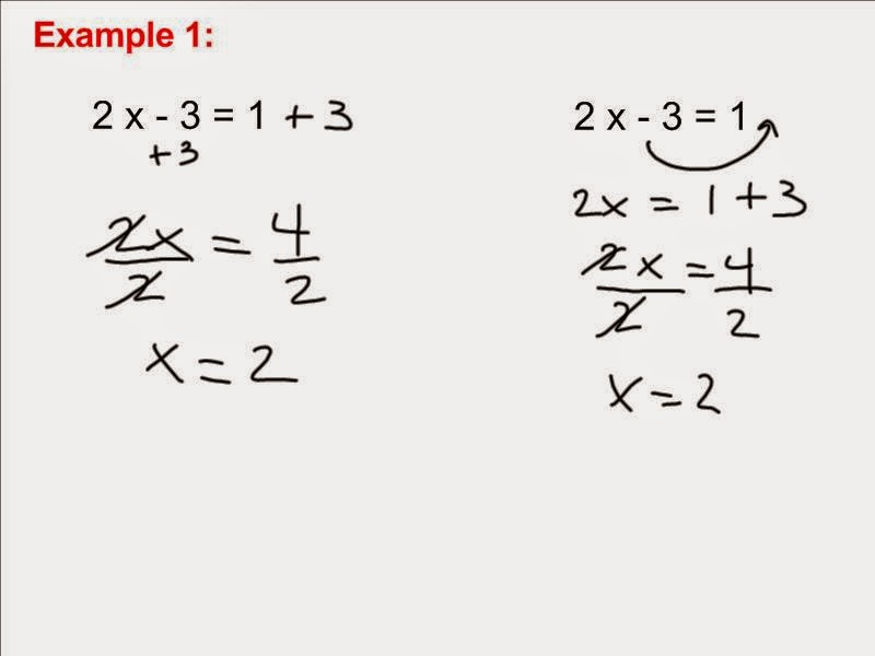Gr 10 Applied Math: One- and Two-Step Linear Equations
