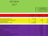Aplikasi SPJ BOS 2017 Beserta Format Penyusunan BOS Terbaru
