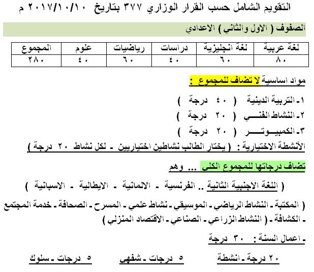 التقويم الشامل للصف الاول والثاني الاعدادي  2017 حسب قرار 377