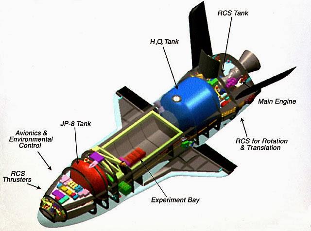 nasa mini space shuttle - photo #29