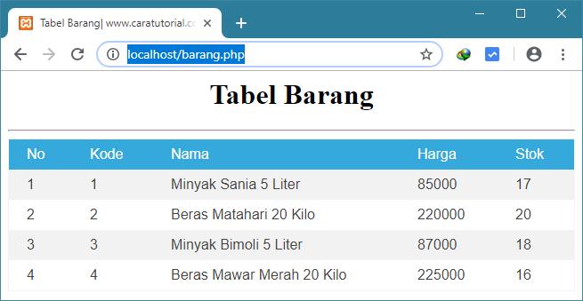 Menampilkan Data Dari Database MySQL ke dalam Tabel PHP