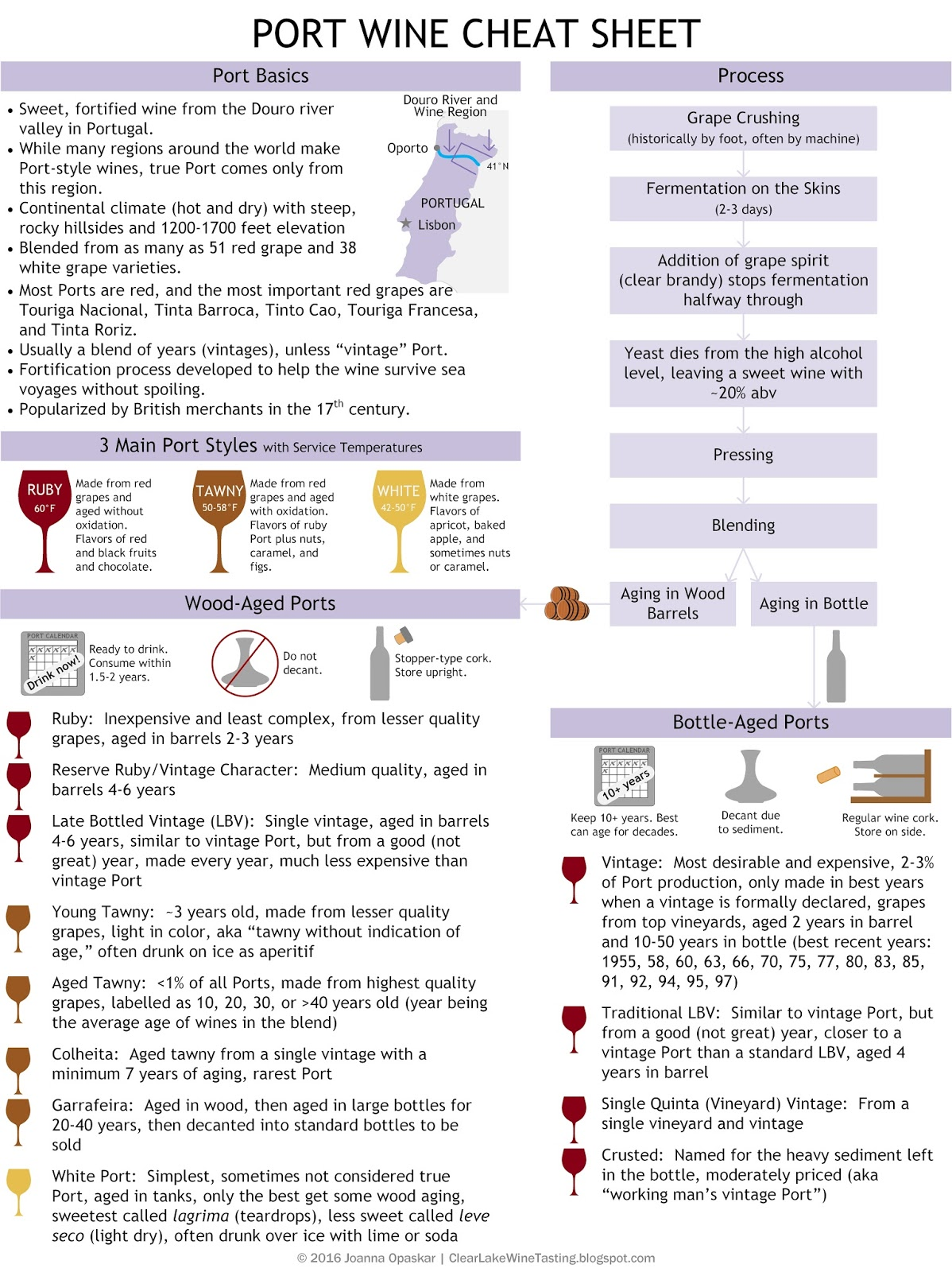 clear lake wine tasting  wine infographic  port wine cheat