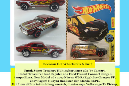 Bocoran Hot Wheels Box N 2017 (Hot Box Jilid 2)