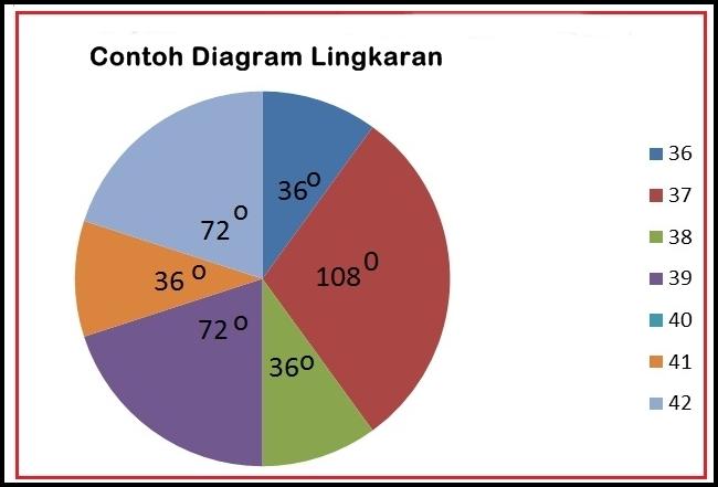 Lembar kerja siswa porsentase persebaran jumlah penduduk indonesia berikut ini masing masing jumlah penduduk per provinsi ccuart Gallery