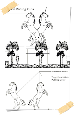 Gambar Sketsa pembuatan patung