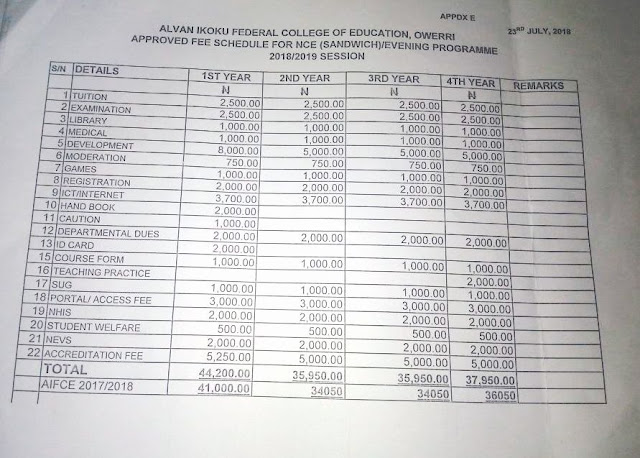 ALVAN 2018/2019 Sandwich, Evening & PDE School Fees Schedule