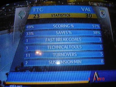 statisticile meciului