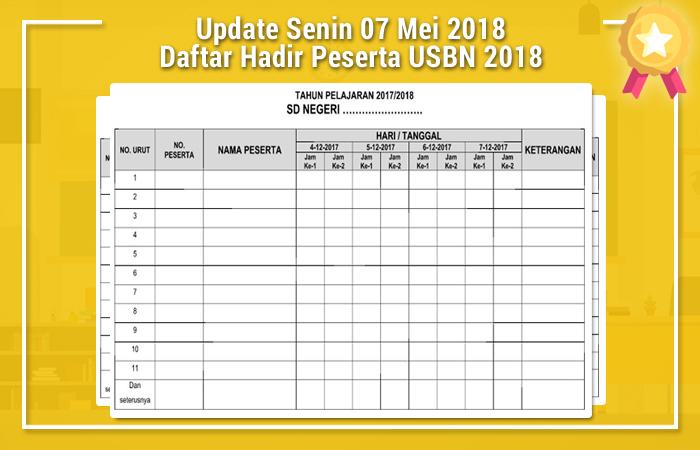 Update Senin 07 Mei 2018 Daftar Hadir Peserta USBN 2018