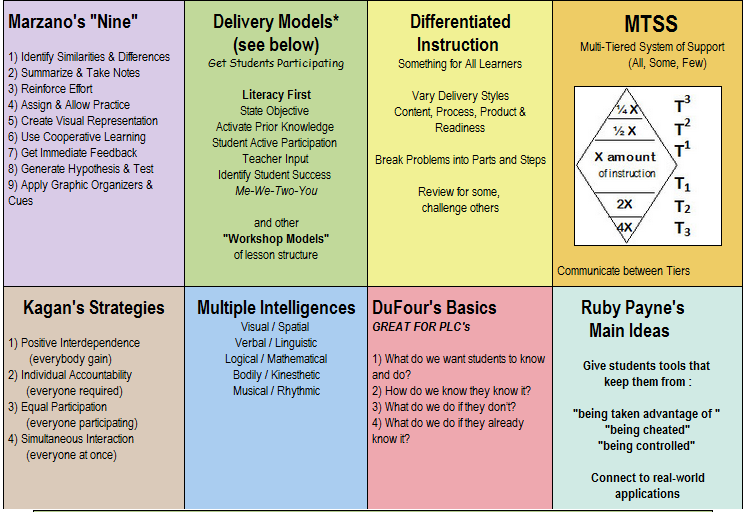 Classroom Management - RBMS Instructional Resources