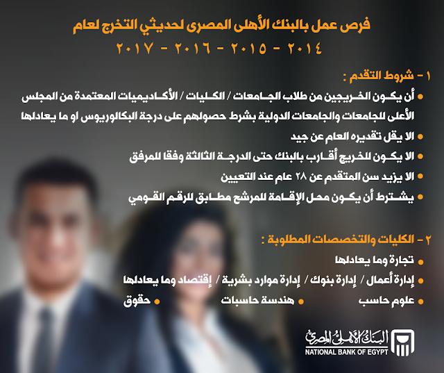 البنك الأهلى المصرى يعلن عن وظائف خالية لحديثى التخرج
