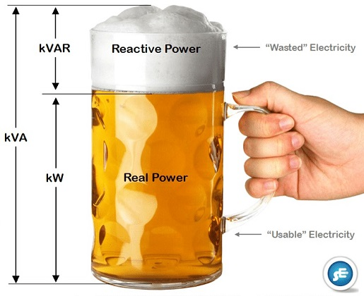 active power and reactive power definition pdf