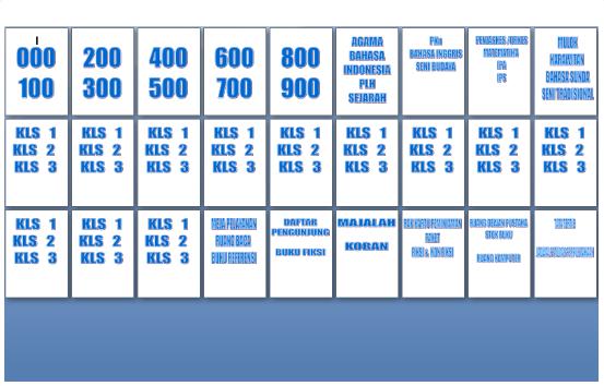 Contoh Nomor Buku Perpustakaan Sekolah