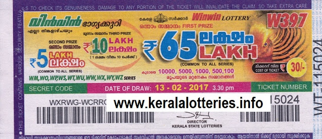 Official Kerala lottery result of WIN WIN (W-406) on 17 April 2017