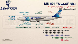 اخر الاخبار اليوم عن الطائرة المصرية المنكوبة
