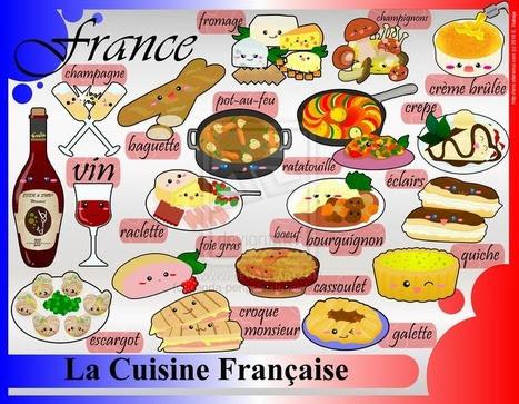 Co wiesz o Francji? - informacje o kuchni francuskiej - Francuski przy kawie