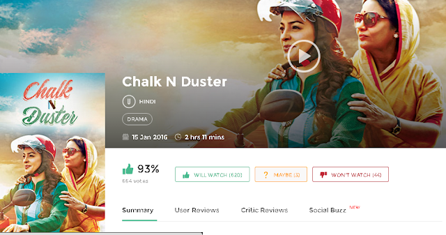 Chalk N Duster (2016) Full Hindi Movie 700mb Download HD