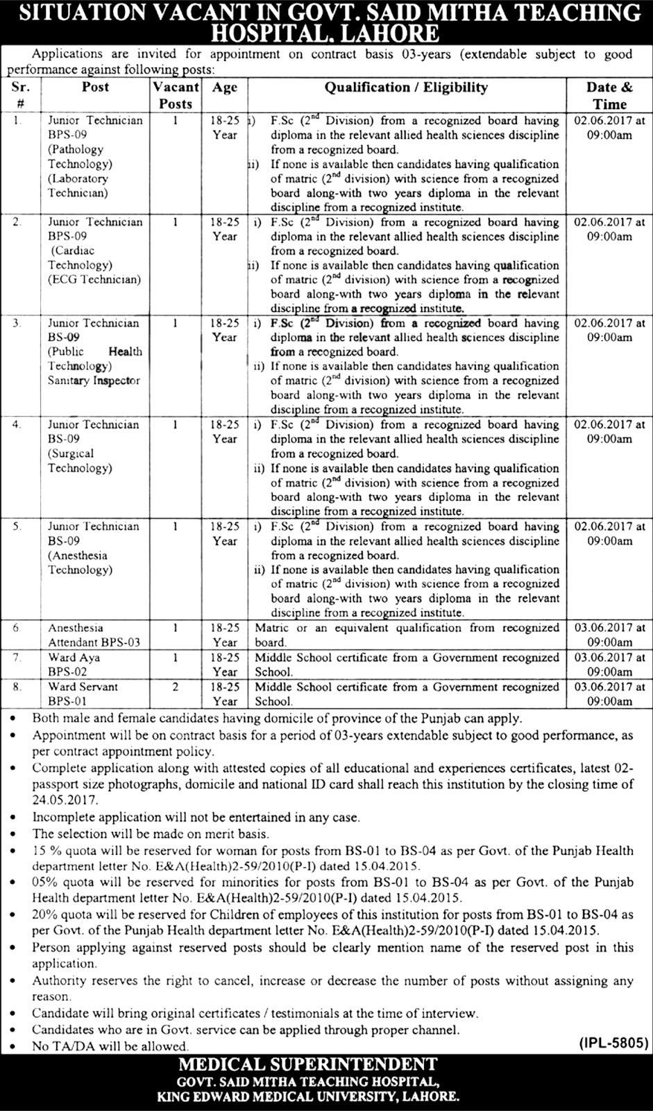 Govt Syed Mitha Teaching Hospital Lahore jobs 2017