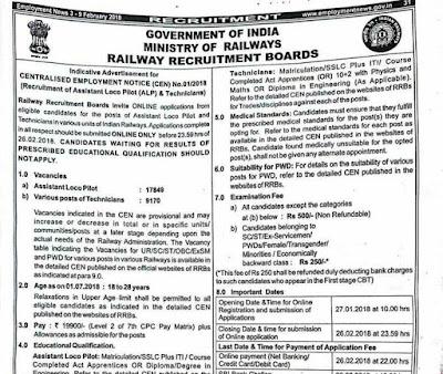 Railway RRB ALP Technician Recruitment 2018 Railway Loco Pilot Vacancy