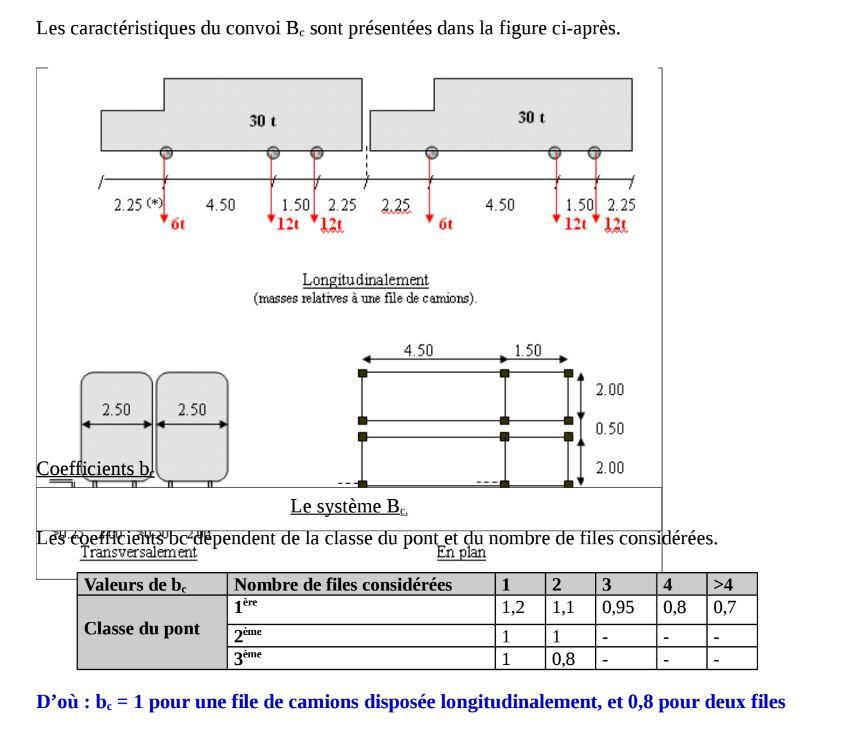 pont cadre exemple note de calcul pdf outils livres exercices et vid os. Black Bedroom Furniture Sets. Home Design Ideas