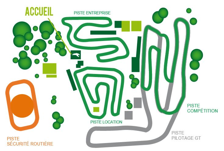 Actua Karting : Les circuits