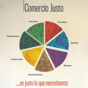 Resultado de imagen para Día Mundial del Comercio Justo