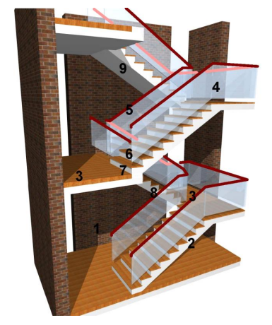 composing-parts-of-staircases-constructionway.blog