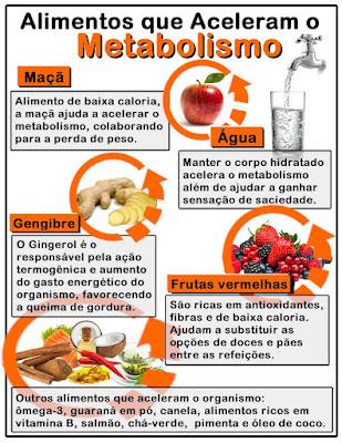 Os 7 Melhores Alimentos para Perder Peso Naturalmente
