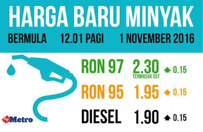 ron95,ron97,diesel