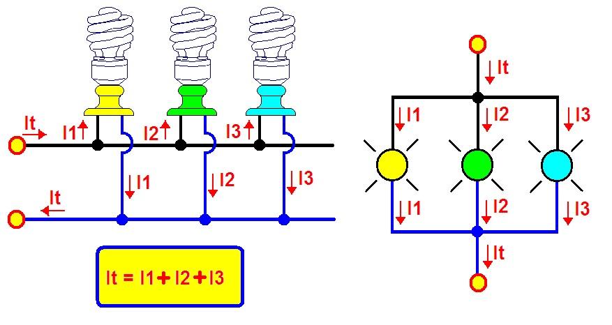 Circuito Z : Coparoman circuitos en paralelo