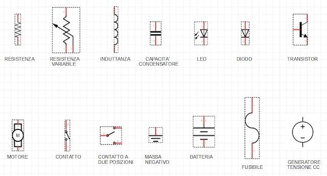 Simbologia Schemi Elettrici Industriali : Schemi elettrici simboli introduzione agli