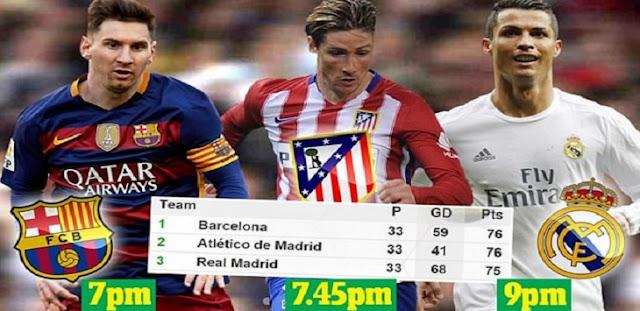 Menegangkan…Hasil La Liga Malam Ini Sangat Menentukan