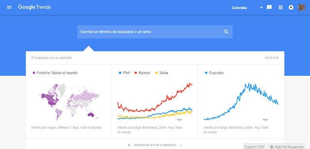 tendencias de búsquedas mundiales