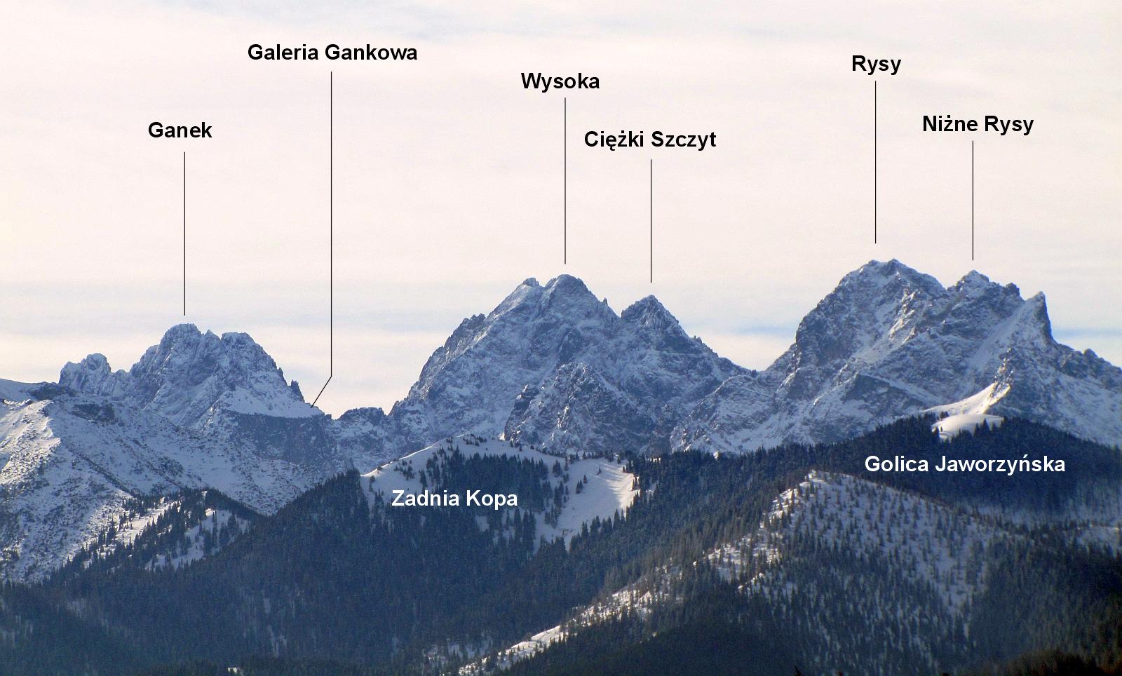 Ganek, Wysoka, Ciężki Szczyt, Rysy.