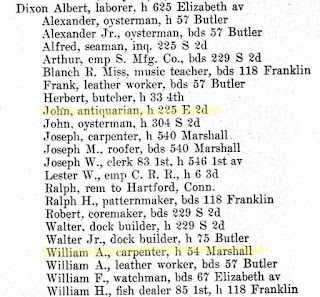 1905 Elizabeth, NJ City Directory. Entry for the Dixon surname. City directories are a great source of genealogical information. This Resource Roundup focuses on directories for Elizabeth, NJ.
