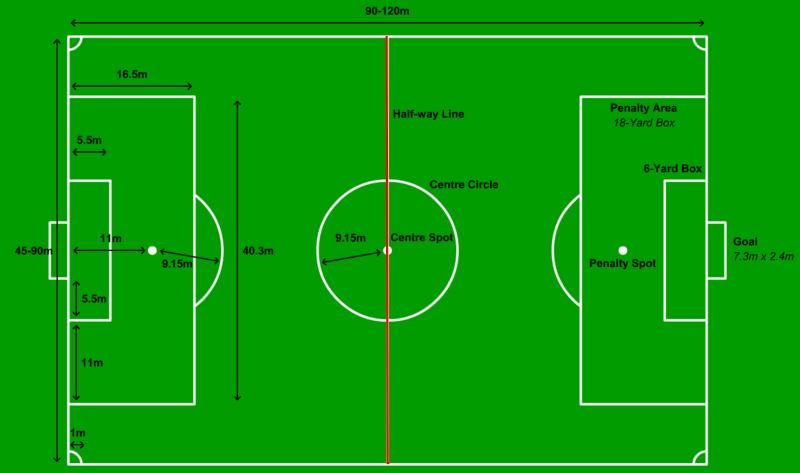 Gambar Halfway Line / Garis Tengah Lapangan sepak Bola