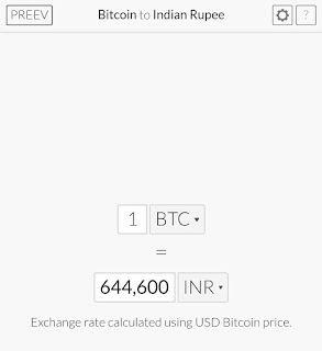 Bitcoin to rupee price chart