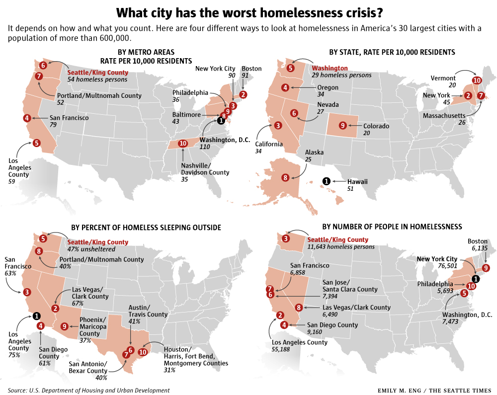 Homelessness Is a Solvable Problem