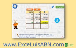 Porcentajes ABN.