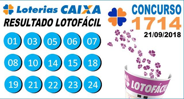 Resultado da Lotofácil concurso 1714 de 21/09/2018 (Imagem: Informe Notícias)