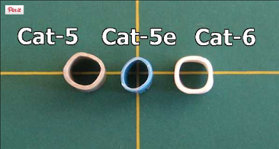 cat5_vs_cat6_thickness.png