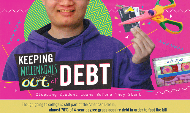 Keeping Millennials Out Of Debt