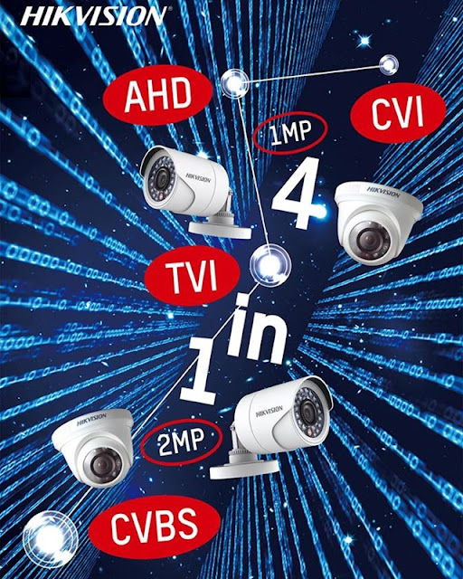 Hikvision latest 4in1 CCTV Cameras