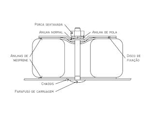Esquema para instalação de um transformador toroidal. O transformador está representado em corte.