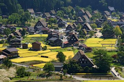Pola Pemukiman Desa Menurut P. H Landis