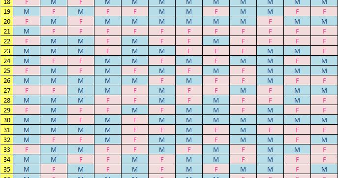 Calendario Cinese Concepimento Originale.Centro Di Medicina Riproduttiva Sara Maschio O Femmina