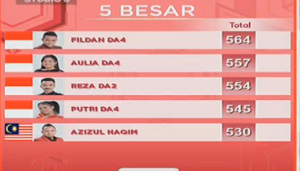 DA Asia 3 Top 5 Besar Tadi Malam 21 Desember 2017